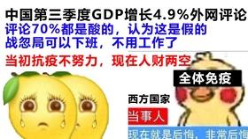 2020各国疫情gdp图_数字解读疫情下2020年各国GDP,这些国家增速比中国快靠的是什么(2)