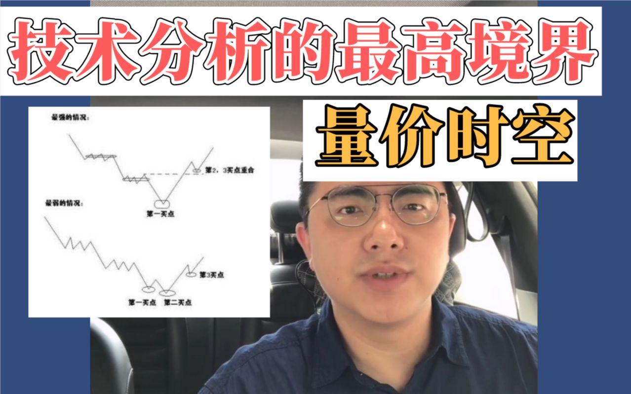 贵生说股:技术分析的最高境界-量价时空  学会轻松抓涨停