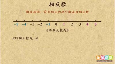 乐乐笔记学霸酸碱数学年级七初中上相反数_初中课堂知识点化学盐图片