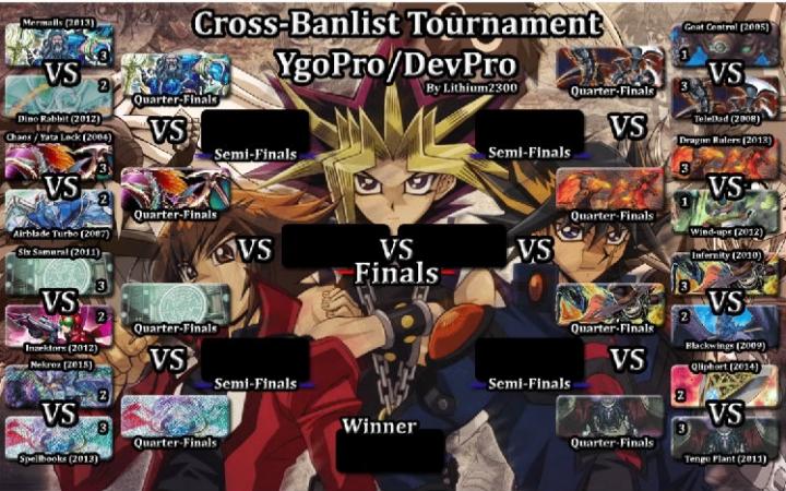 【游戏王YGOPro】Cross-Banlist 锦标赛 四强战