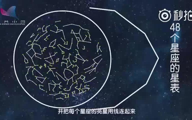 孤島 星座 Sky Sky 光の翼入手ガイド@孤島【全5枚+α】