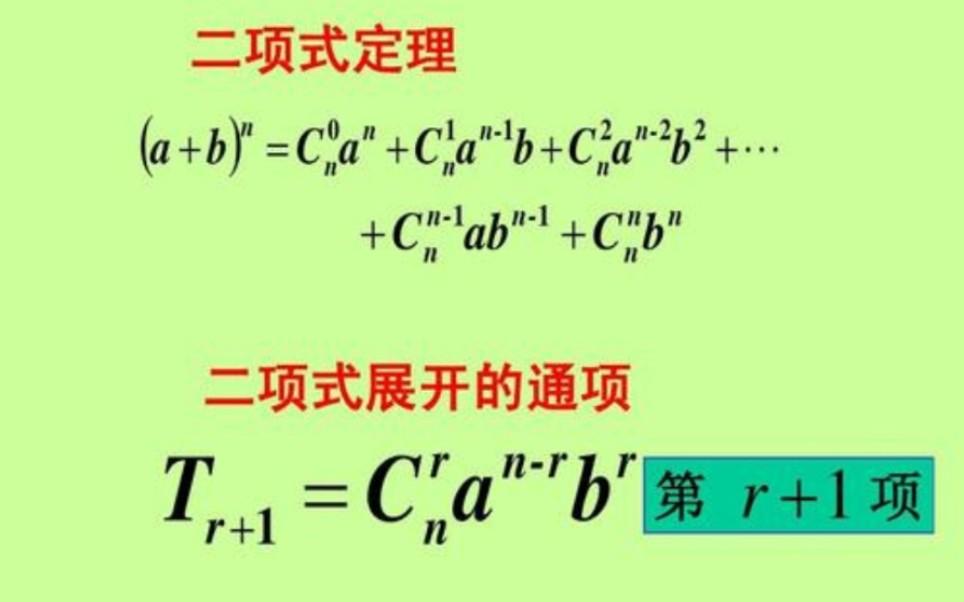 定理 二 項 二項定理のしくみと意味 ~(a+b)のn乗
