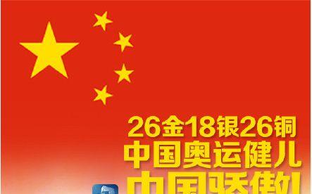 2016年里约奥运会中国健儿获奖集锦图片