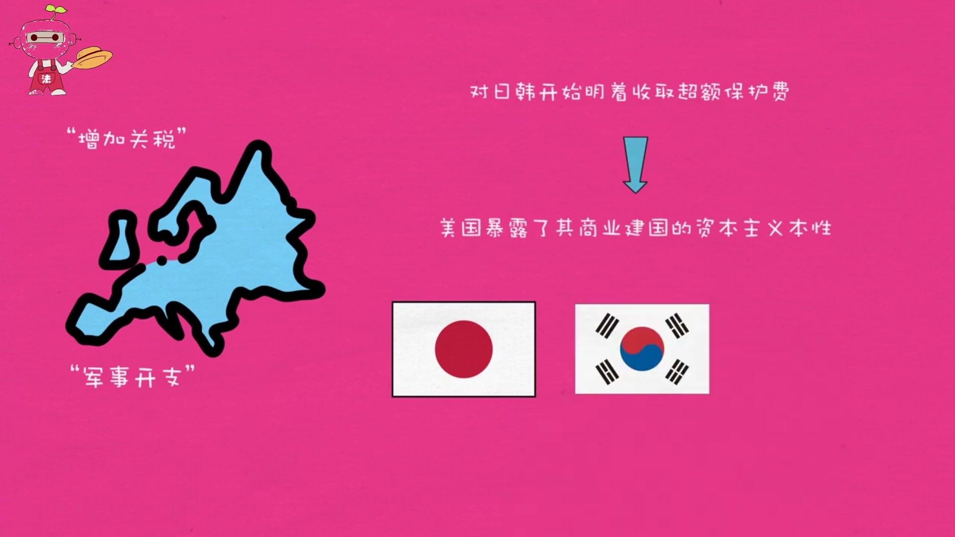 韩国主动放弃在 WTO 的发展中国家地位,是什么原因?