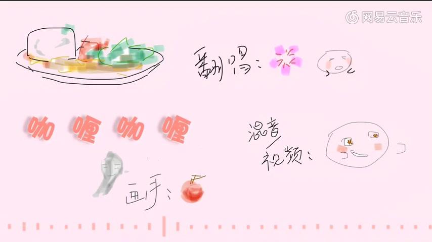网友超萌翻唱《咖喱咖喱》,自制动画MV看饿了!