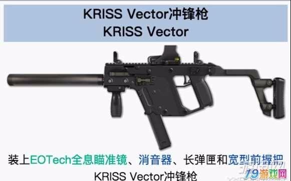【绝地求生】比喷子还强的近战武器!Vector冲锋枪 一枪一个小苹果!强悍!