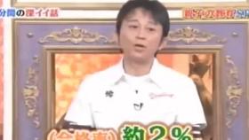 有吉 島田紳助