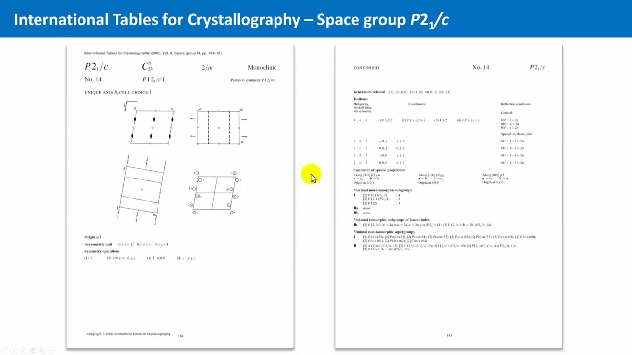 Unit 5.1 - The Space group P2(1)_c and the Asymmetric Unit