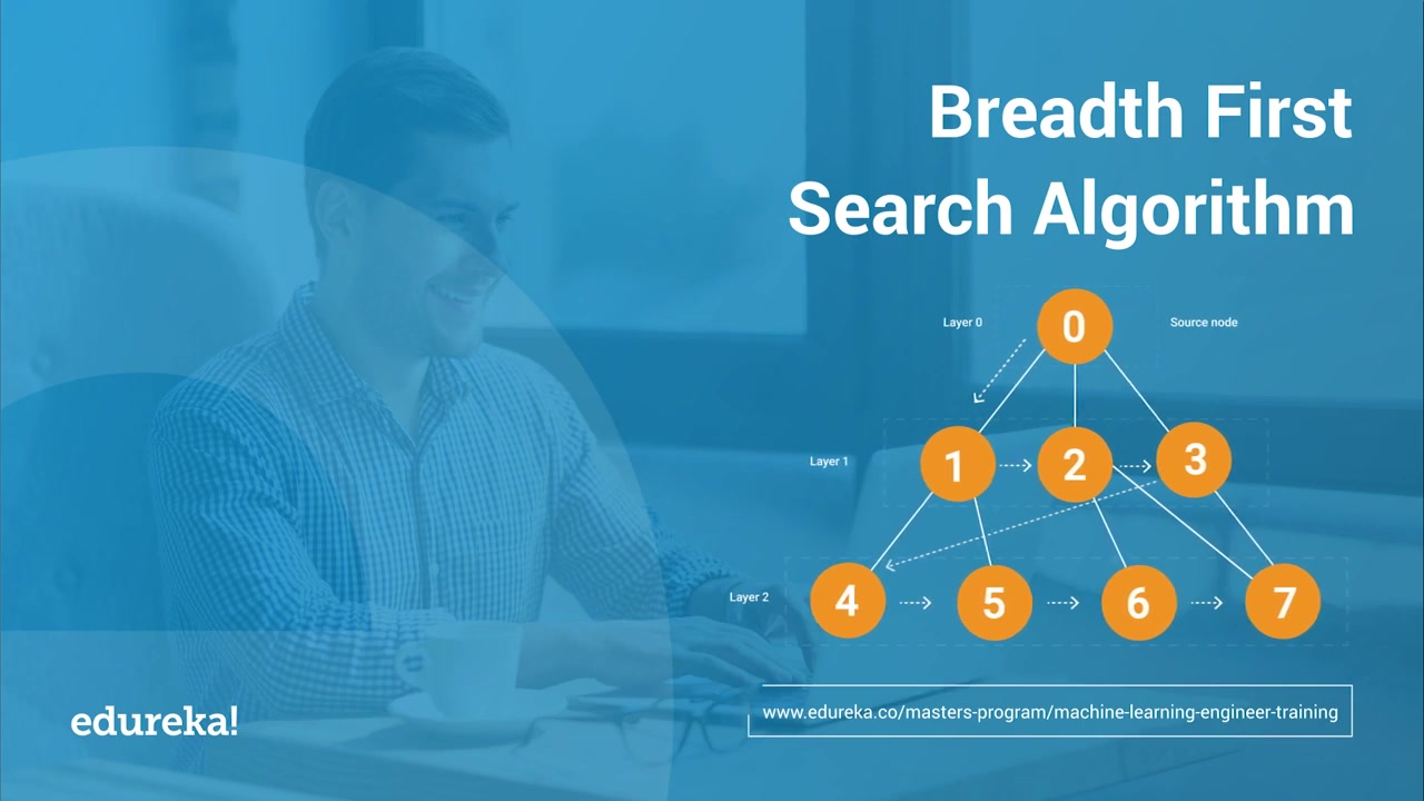 Breadth First Search Algorithm In 10 Minutes | BFS in Artificial Intelligence