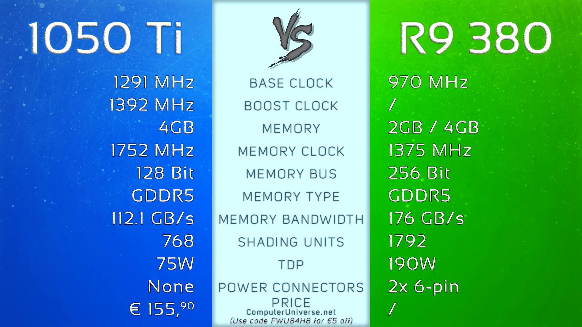 GTX 970 VS RX 570 (4GB) 和GTX 1050 Ti VS R9 380 (4GB)_哔哩哔