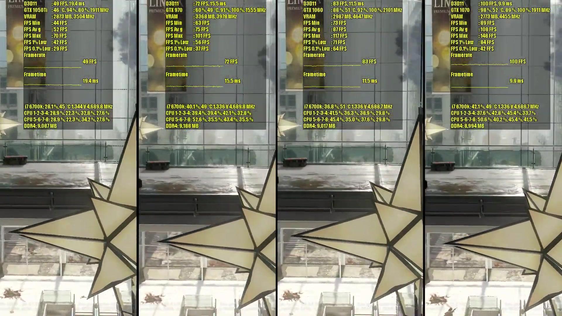 GTX 1050 Ti vs GTX 970 vs GTX 1060 vs GTX 1070 《僵尸世界大战》性能